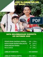 Drs. Abd. Kadir