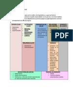 Evaluacion Final Ppp2