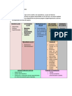 EVALUACION FINAL PPP2.docx