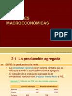 Material Apoyo Indicadores Macroeconomicos