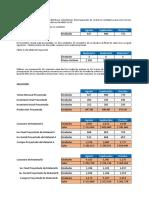 Ejercicio Del Libro de Presupuestos