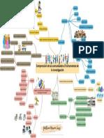 Comprensión de Las Comunidades e Instrumentos de La Investigación (1)