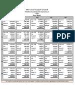 Escala Salarial SC 2017 (1).pdf