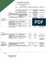 Araling Panlipunan Action Plan