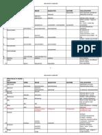 WORDLIST.pdf