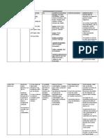 Microorganismos Patógenos (Escombrotoxina y Norwalk) (2)
