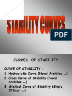 (12) Stability Curve.ppt