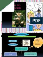 Desarrollo Del Lenguaje Según Piaget