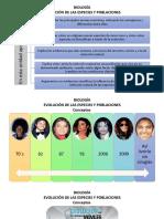 BIOLOGÍA. evolución especies y poblaciones 9°.pdf