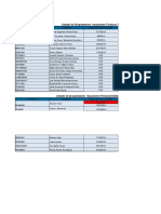 Programación de Vacaciones Consorcio Parque Automotor (4) 2014