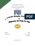 interes simples,compuesto y diagrama de flujo de caja (ing economica)