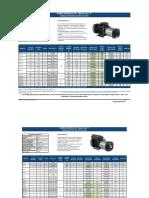 Catalogo de Precios Grundfos Horizontales