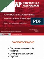 Semana 4 Metodologia y Las Tecnicas de Analsis Organiza. II