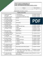 Federal Cabinet of Syed Yousaf Raza Gillani, Latest_doc