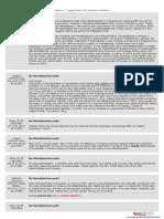 dimethylamine.pdf