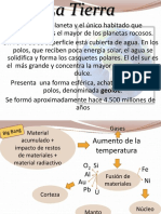 Tierra-Capas Externas e Internas-Calor