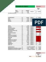 2019-01-09 Costo Por Operador de Campo