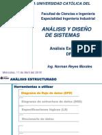 Diagrama de Flujos de Datos(DFD) - Analisis Estructurado
