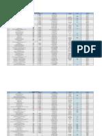 ACOPIADORES PRIMARIOS 27-05-2019 (Listado de Acopiadores Primarios Inscritos Ante La SDA)