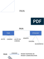 PPT Clinical Practice Guidelines for the Prevention and Management of Pain
