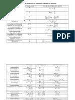 FORMULARIO_INTERVALOS_DE_CONFIANZA_Y_PRU.pdf