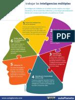 INFOGRAFÍA_seis-claves-para-trabajar-las-inteligencias-múltiples1.pdf
