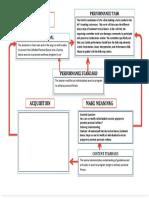 Session 4 Worksheet Unpacking Diagram.docx