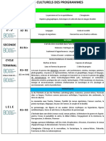 champs_culturels_des_programmes_0.pdf