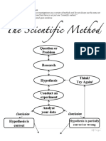 Scientfic Method