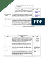 Analisis 5 Fuerzas de Porter - Comida Rapida