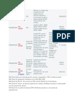 Panasonic. Eroare f61