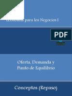 Material de Repaso Demanda, Oferta y Punto de Equilibrio.pdf