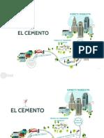 EL CEMENTO - MATERIALES DE CONSTRUCCÓN