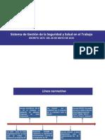 Decreto1072 2015