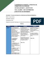 Rubricas de Evaluación Actividades de Aprendizaje Enfra 3er Cuatrimestre 2