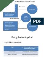 Algoritma Penatalaksanaan Psoriasis