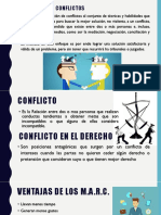 Presentacion Metodo Resolucion Conflictos