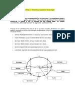Solución Tarea 5.- Elementos y ecuaciones de la elipse