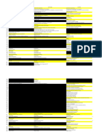 Resumen Titulos de Sistemas de Gestion
