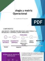 21 de Mayo Metodología y Matriz Operacionall