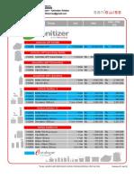 Zenith BM Price List Saniswiss