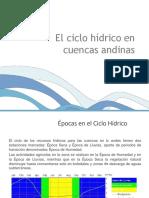 Ciclo Hídrico.en.Cuencas.andinas. Modf