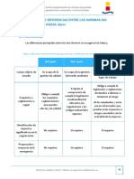 6.- Similitudes y diferencias entre las Normas ISO 9001, ISO 14001 y OHSAS 18001_2.pdf