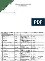 Daftar-Anggota-Legislatif-Partai-Hanura.pdf