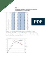 Análisis de Resultados y Conclusiones Motor Serie