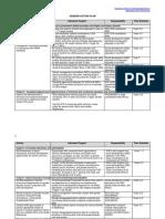 46166-001-ind-gap.pdf