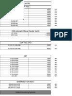 Solaron Price List