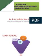 Overview Haji 2019