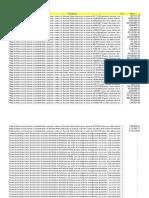 Acciones de la ASF de la cuenta pública de Rafael Moreno Valle 2015