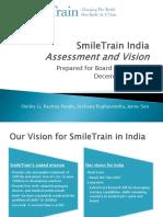 Smile Train INDIA
